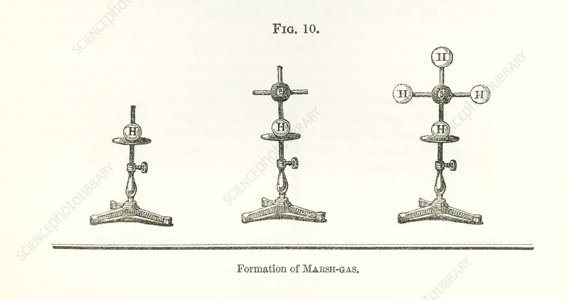 Hofmann's chemical models, 1865