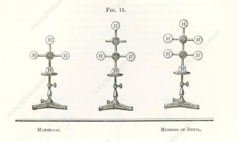 Hofmann's chemical models, 1865