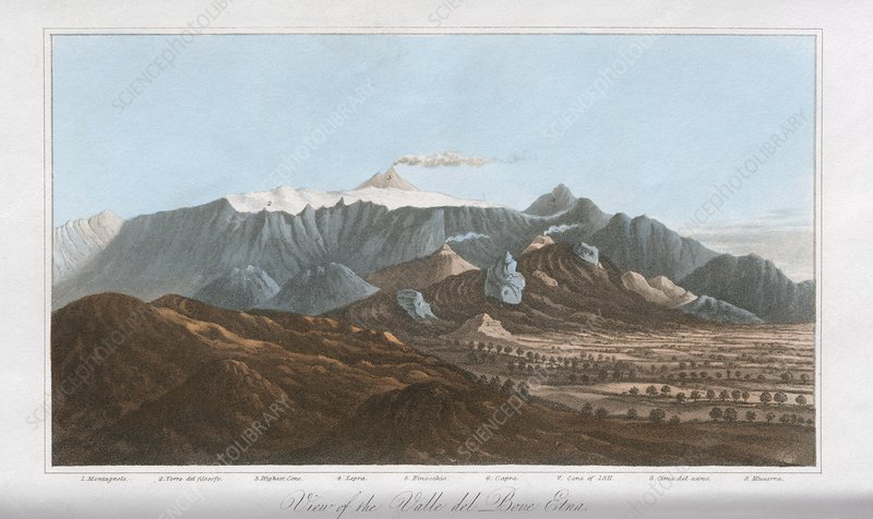 Mount Etna, 19th century