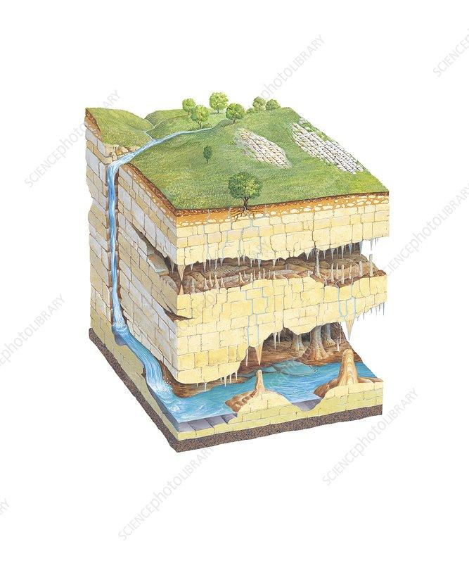 Karst landscape geology