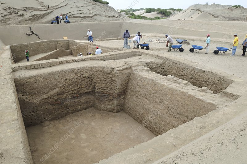Ancient Peruvian archaeology