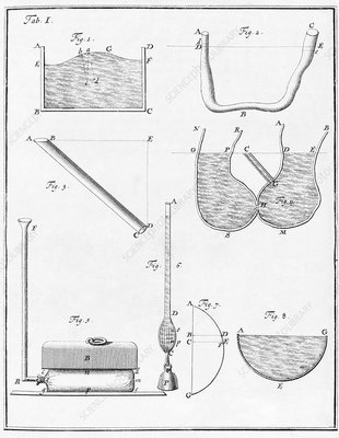 Hydrostatic theory, illustrations