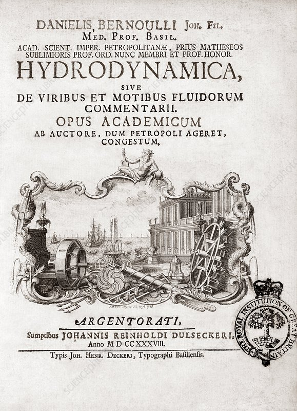 Frontispiece of Bernoulli's Hydrodynamica