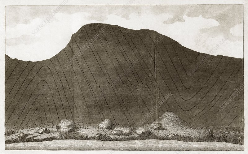Folding in sedimentary rocks, 18th C
