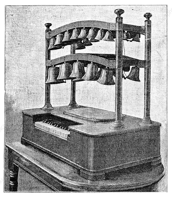 Electric carillon, 19th century