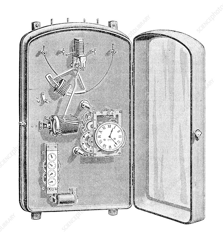 Electric counter, 19th century