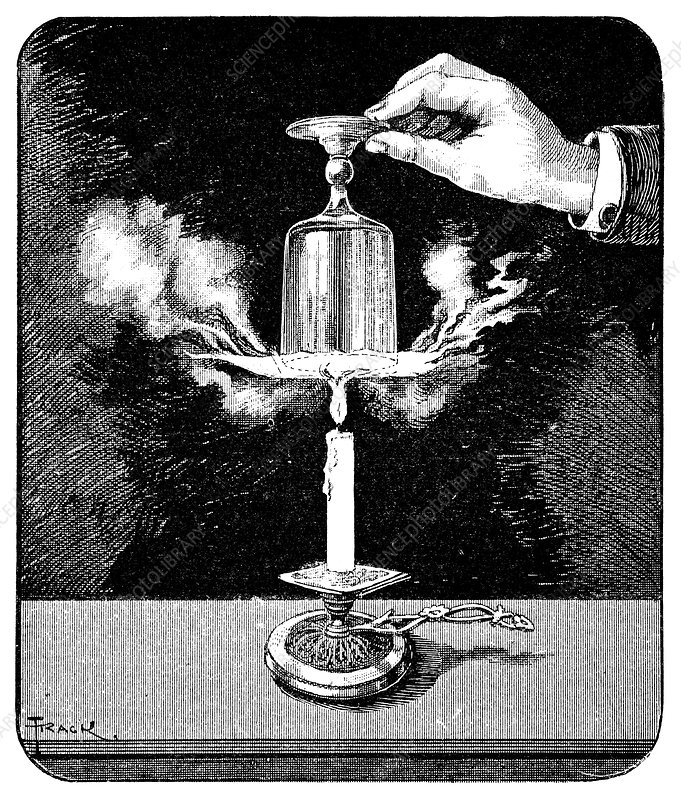Water boiling experiment, 19th century