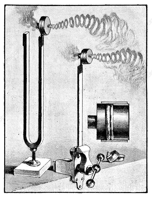 Acoustic smoke rings, 19th century