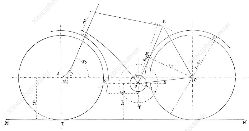 Bicycle diagram, 19th century