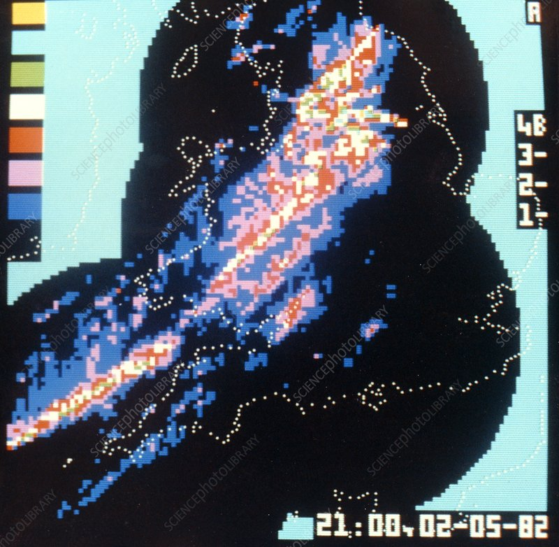 Weather radar display