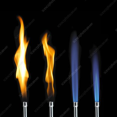 Bunsen burner flame sequence