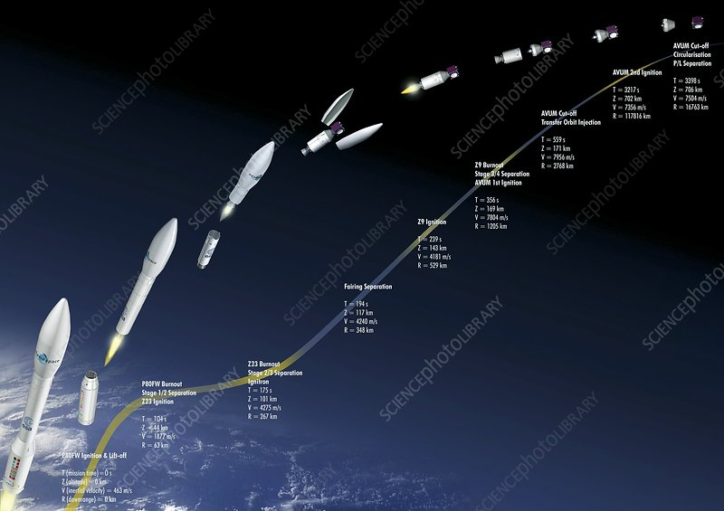 Vega launch stages, artwork