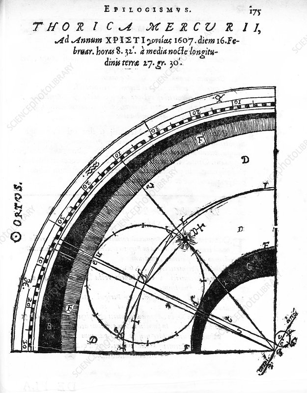 17th Century astronomical diagram