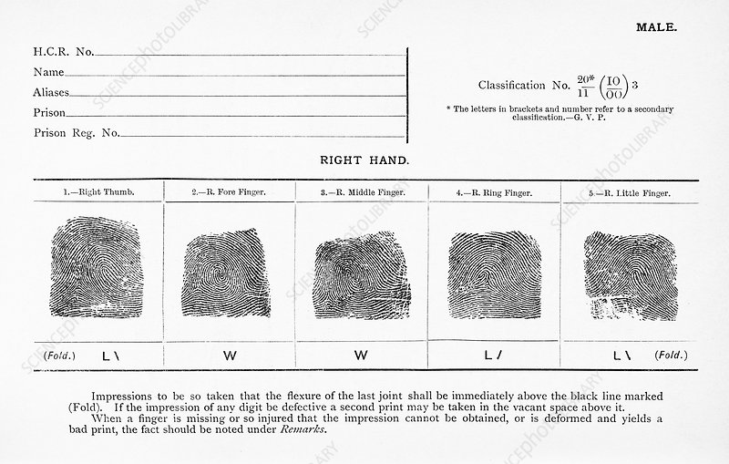 Fingerprints, historical image