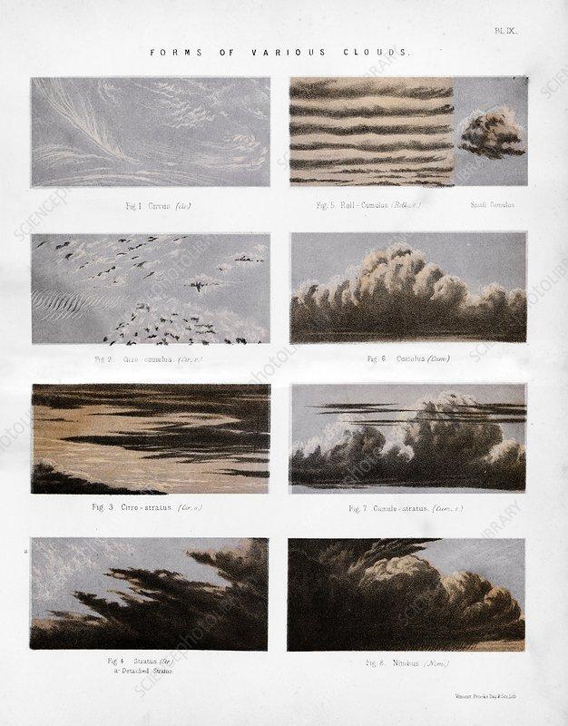 Clouds, historical artwork