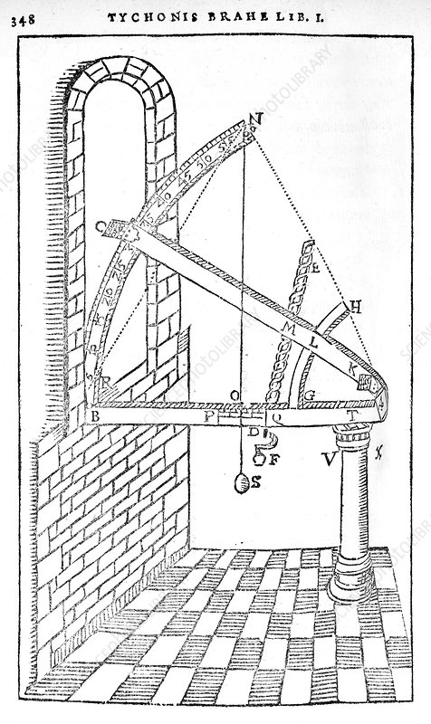Sextant, historical diagram