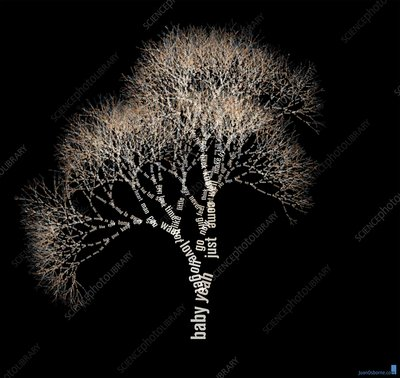 Song lyrics visualised as a tree
