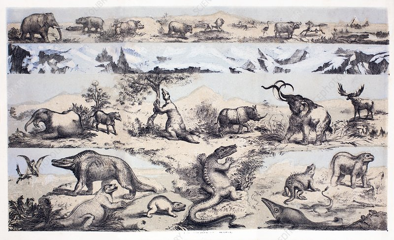 1860 Duncan's prehistoric epoch panorama