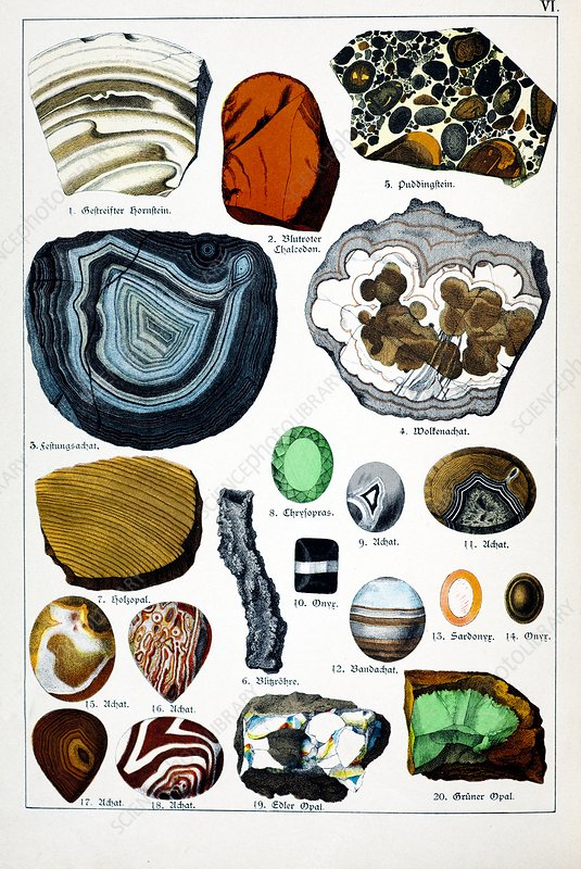 1888 colour lithograph of minerals