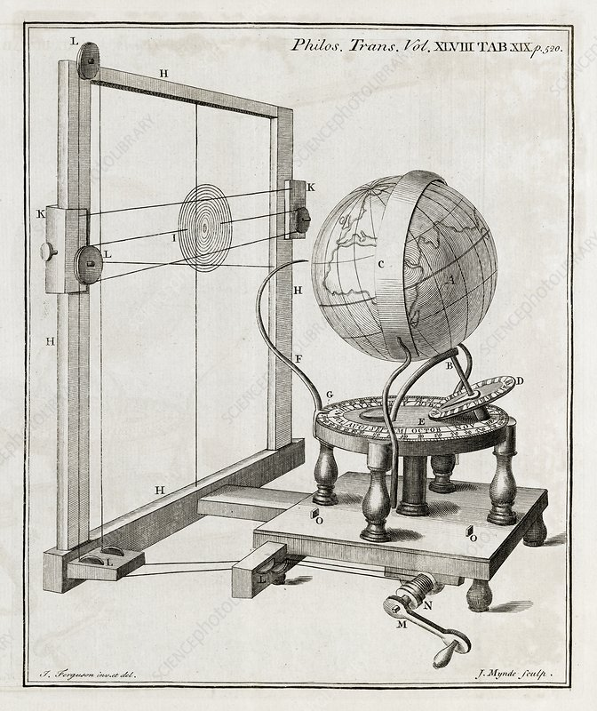 Solar eclipse predictor, 18th century