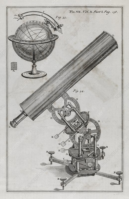 Astronomical equipment, 18th century