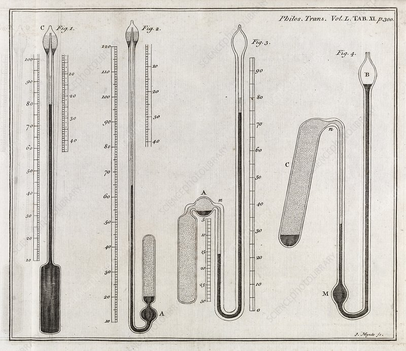 Cavendish thermometers, 18th century