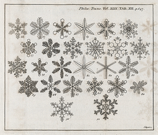 Snowflake research, 18th century