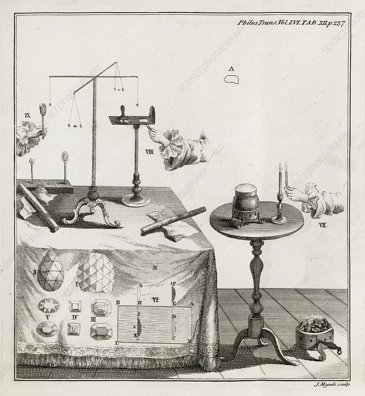 Mineral properties, 18th century