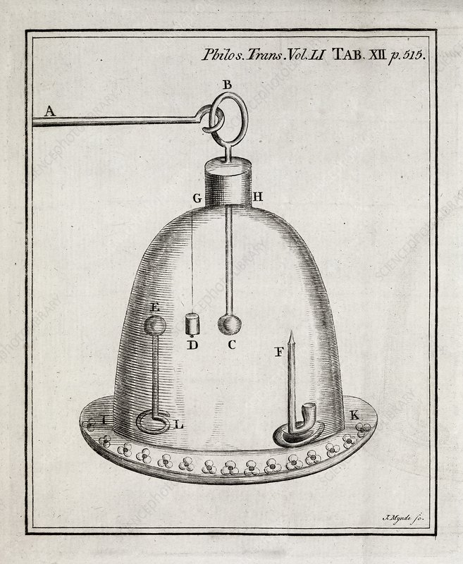 Electrical experiment, 18th century