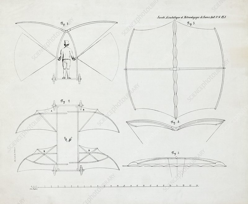 Cayley's flying machine design, 1853