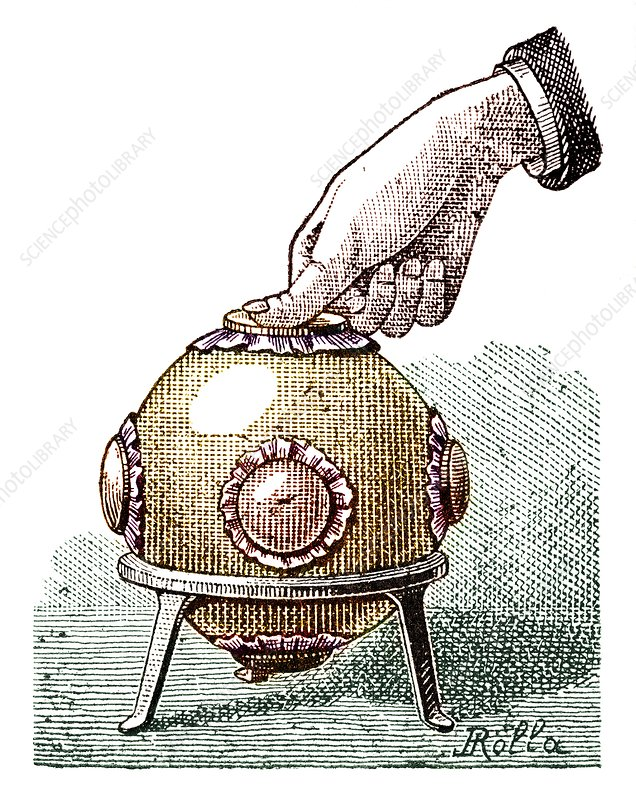 Pascal's Principle demonstration, 1889