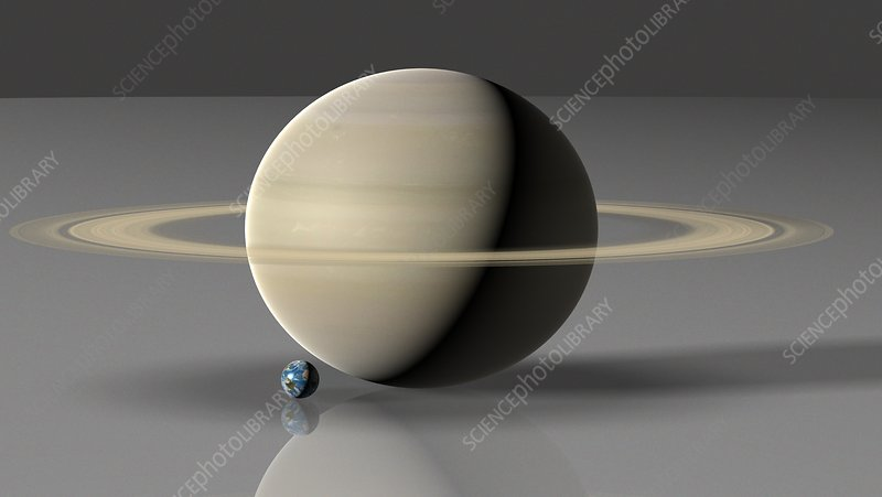 Earth compared to Saturn