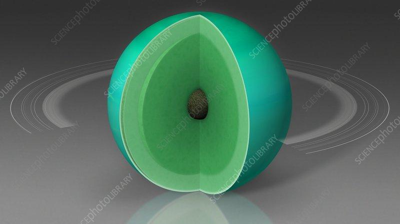 Interior of the giant planet Uranus