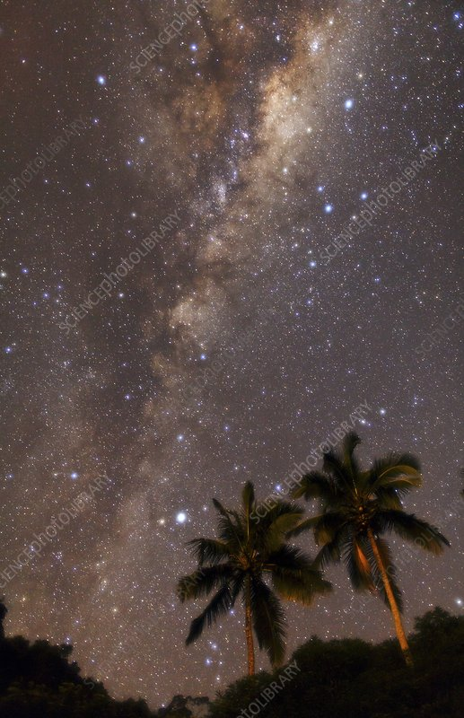 Milky Way from Brazil