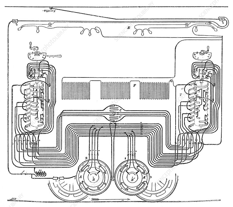 Tram electrical systems, 19th century