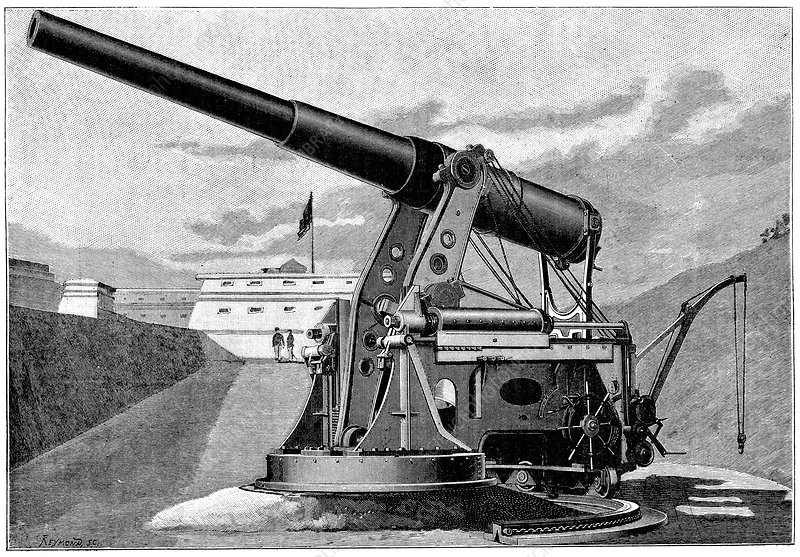 Disappearing gun, 19th century