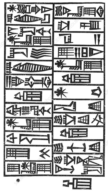 Sumerian cuneiform, 19th century