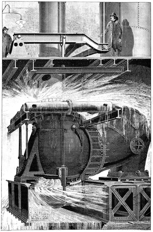 Hydroelectric turbine, 19th century