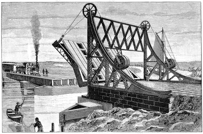Railroad drawbridge, 19th century