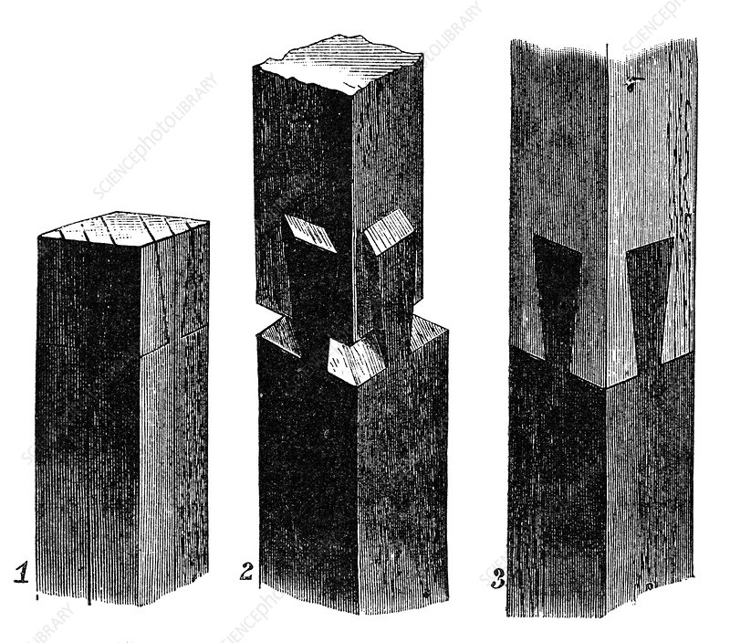 Mortise and tenon joint, 19th century