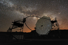 MAGIC telescope and Milky Way