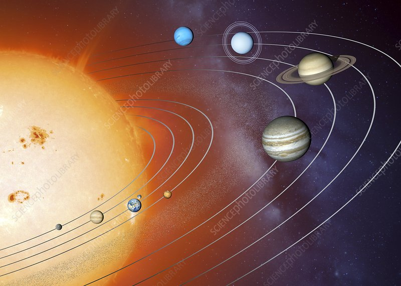 Solar System orbits, artwork
