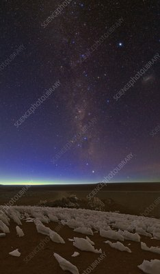 Milky Way and Andean dawn