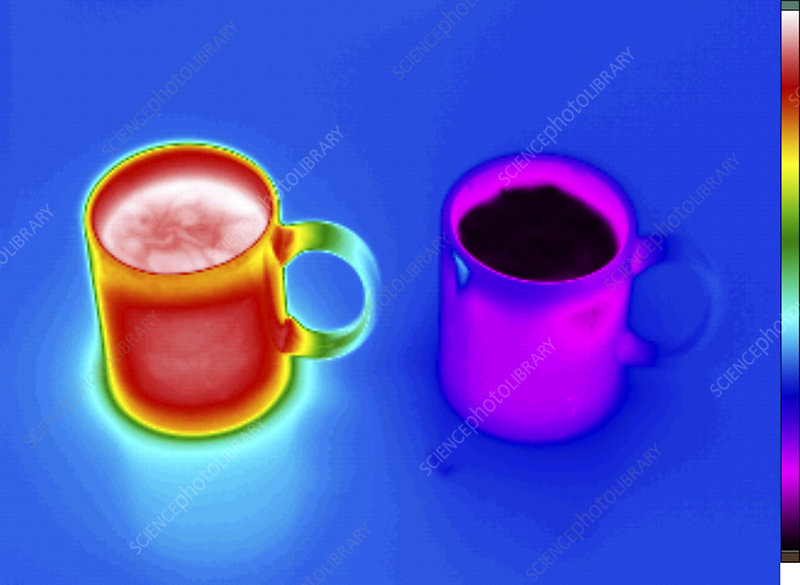 Thermogram of hot and cold water