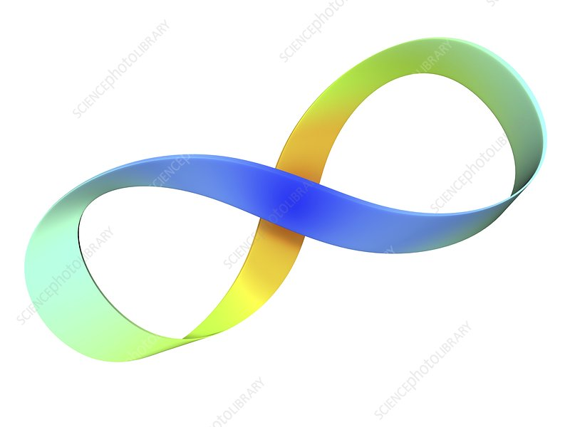 Mobius strip, computer artwork