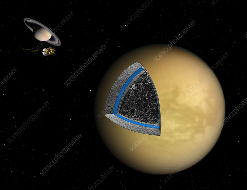 Saturn, Cassini and Titan, artwork
