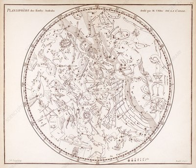 Southern constellations, 18th century