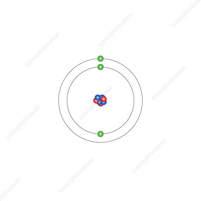 Atom of lithium.