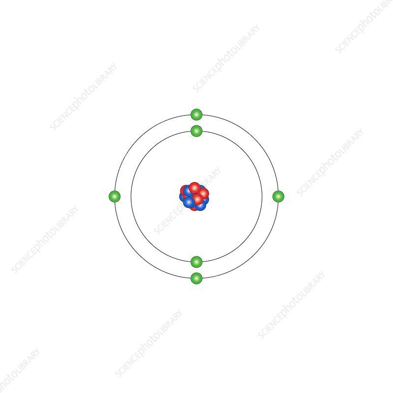Carbon  Atomic Structure - Stock Image C013  1504