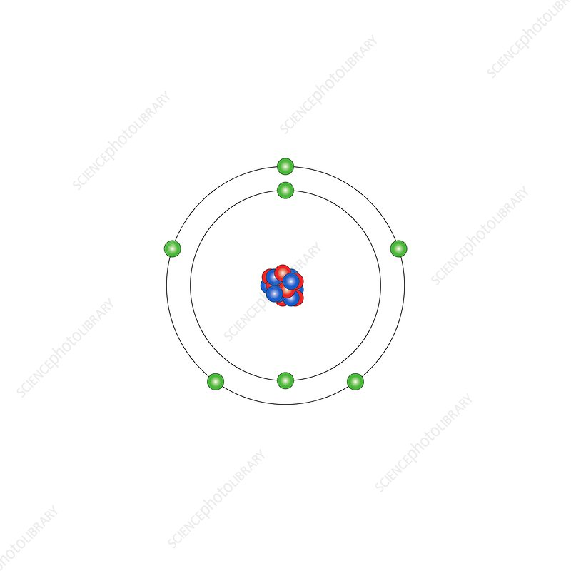 Diagram for nitrogen atom basic guide wiring diagram nitrogen atomic structure stock image c013 1506 science photo rh sciencephoto com create atomic orbital diagram ccuart Images